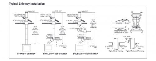 highcountrywoodburning_napoleonnz7000_specification_sheet02