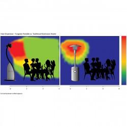 bromicheatingtungstensmartheatpropanegasfreestandingportablepatioheater04